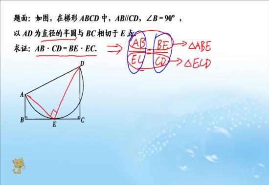 直径所对圆周角是直角是什么意思,求解释.