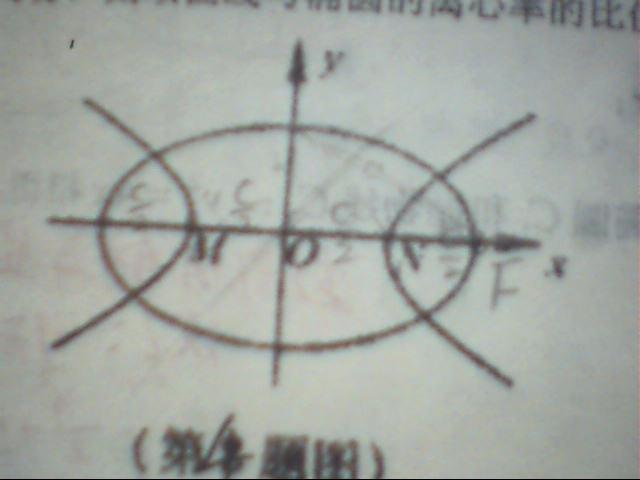 若m,n,o将椭圆长轴四等分,则双曲线与椭圆的离心率比值是多少