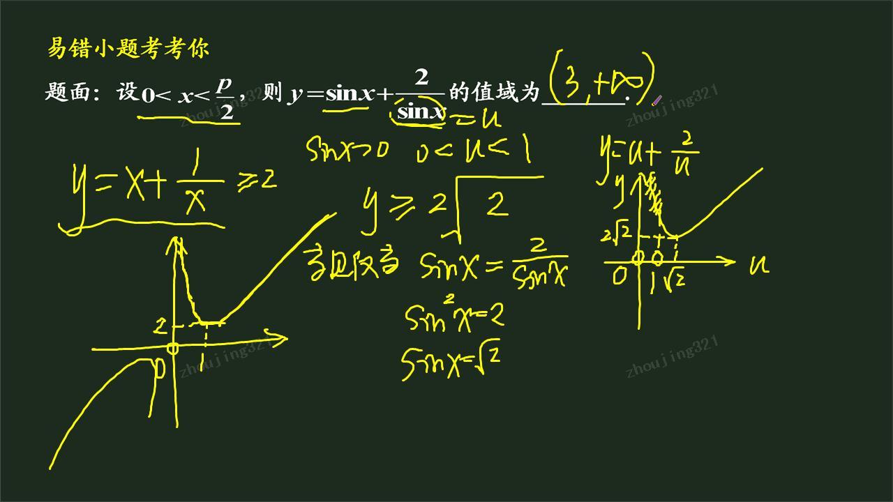 模拟电路内的函数