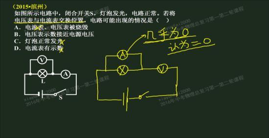 此电路没有用电器,不可以视为短路吗?所以_初三物理电