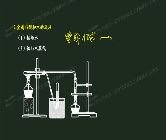 金属钠和水反应方程式?
