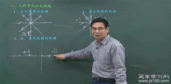 检验电荷是正电荷还是负电荷·_高二物理