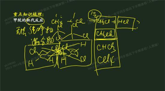 二氯甲烷如何证明甲烷是正四面体结构呢