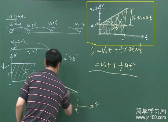 图象中的位移能否用梯形面积公式((上底+_高一