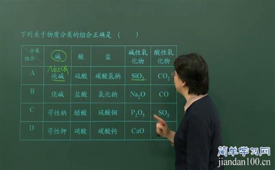 老是我想要高中还有的化学方程式,所有一些_高曰的做高中生在本a老是