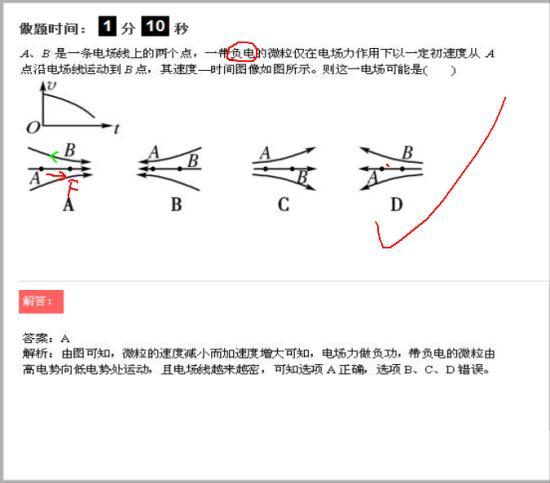 负电荷受力方向由A指向B 电场线受力方向_高