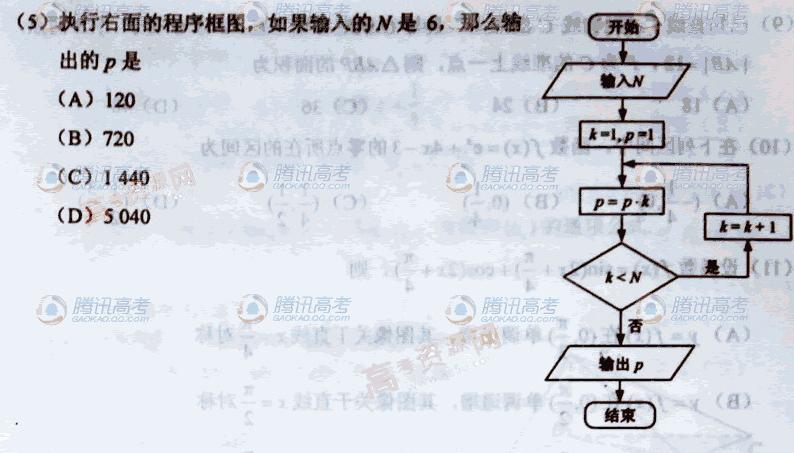程序框图2011年高考题_算法_数学_高三_简单