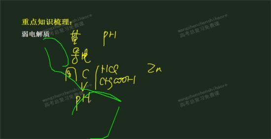 dtfy2026型预付费电表接线图