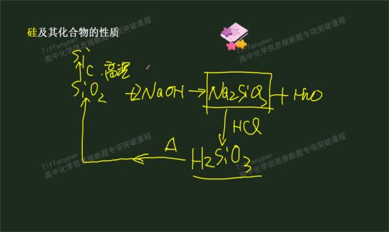 硅的原子结构示意图怎么画(