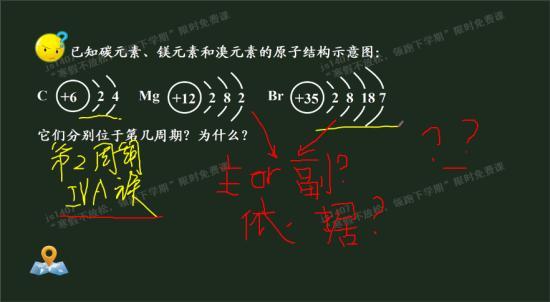 就仅看原子结构示意图,怎么判断元素是主族