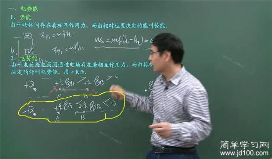 为什么正场电荷产生的电场中放入负电荷电势_