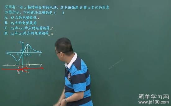 如果 o点带负电荷 电场线如图 _高三物理力学
